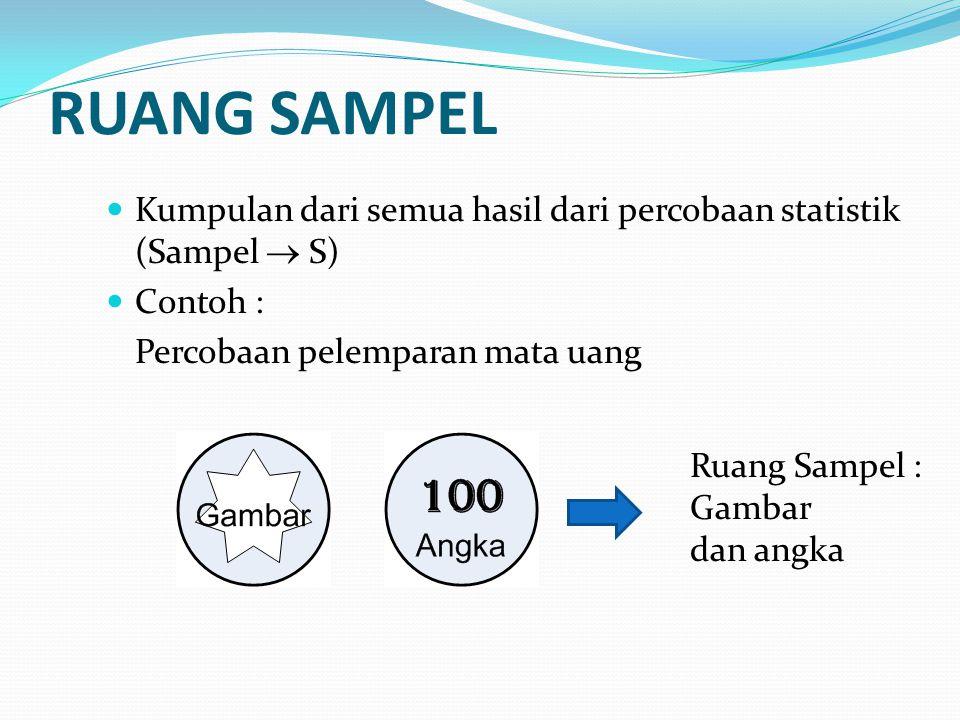 RUANG SAMPEL Kumpulan dari semua hasil dari percobaan statistik (Sampel  S) Contoh : Percobaan pelemparan mata uang Ruang Sampel : Gambar dan angka