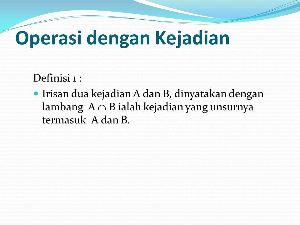 Operasi dengan Kejadian Definisi 1 : Irisan dua kejadian A dan B, dinyatakan dengan lambang A  B ialah kejadian yang unsurnya termasuk A dan B.