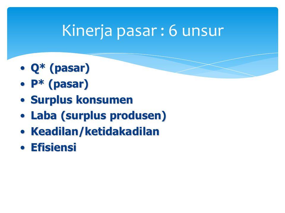 Kinerja pasar : 6 unsur Q* (pasar)Q* (pasar) P* (pasar)P* (pasar) Surplus konsumenSurplus konsumen Laba (surplus produsen)Laba (surplus produsen) Kead