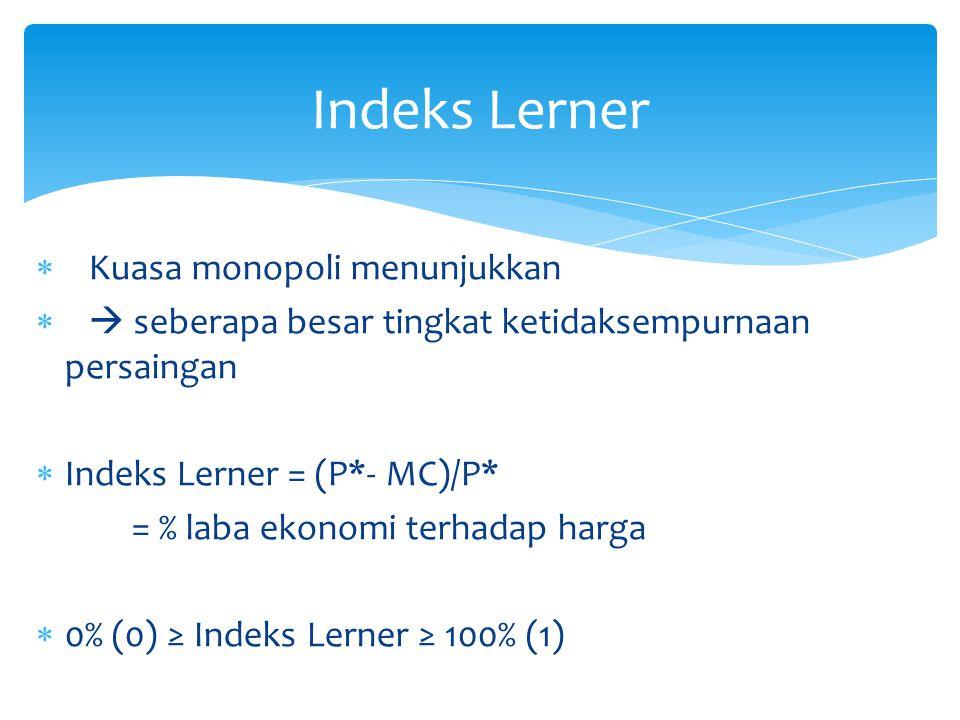Indeks Lerner  Kuasa monopoli menunjukkan   seberapa besar tingkat ketidaksempurnaan persaingan  Indeks Lerner = (P*- MC)/P* = % laba ekonomi terh