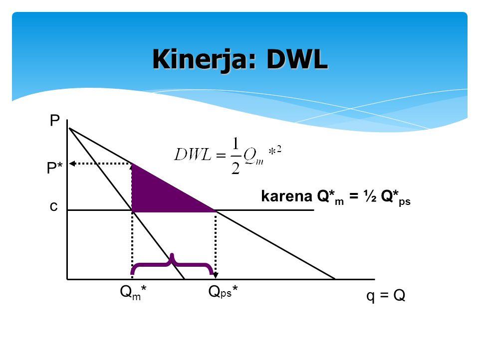 c Qm*Qm* q = Q P Kinerja: DWL Q ps * P* karena Q* m = ½ Q* ps