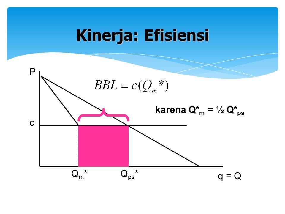 c Qm*Qm* q = Q P Kinerja: Efisiensi Q ps * karena Q* m = ½ Q* ps