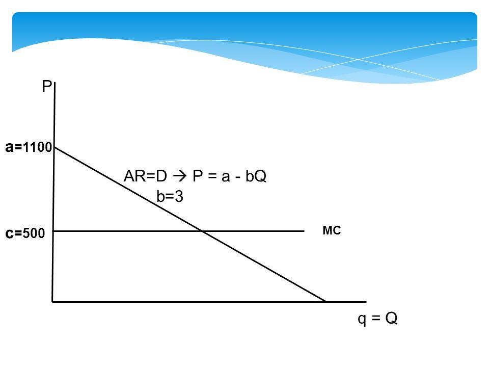AR=D  P = a - bQ q = Q P MC a =1100 c =500 b=3