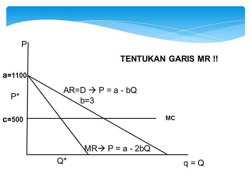 AR=D  P = a - bQ MR  P = a - 2bQ Q* q = Q P P* MC a =1100 c =500 b=3 TENTUKAN GARIS MR !!