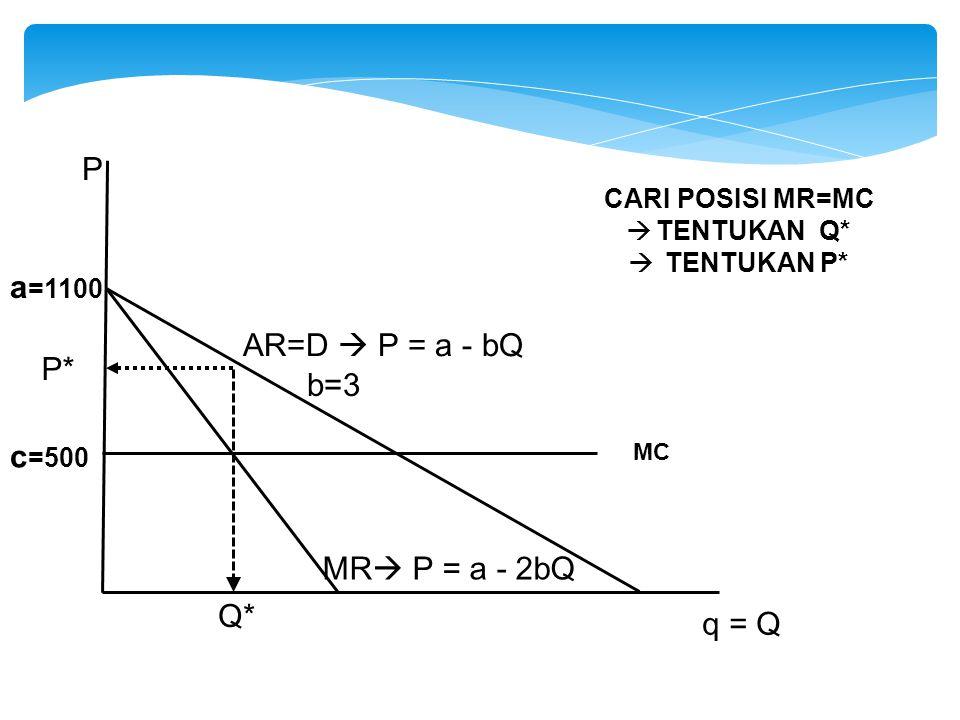 AR=D  P = a - bQ MR  P = a - 2bQ Q* q = Q P P* MC a =1100 c =500 b=3 CARI POSISI MR=MC  TENTUKAN Q*  TENTUKAN P*