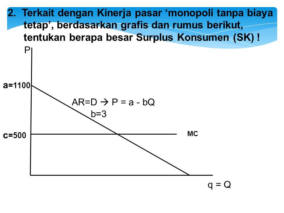 AR=D  P = a - bQ q = Q P MC a =1100 c =500 b=3 2. Terkait dengan Kinerja pasar 'monopoli tanpa biaya tetap', berdasarkan grafis dan rumus berikut, te