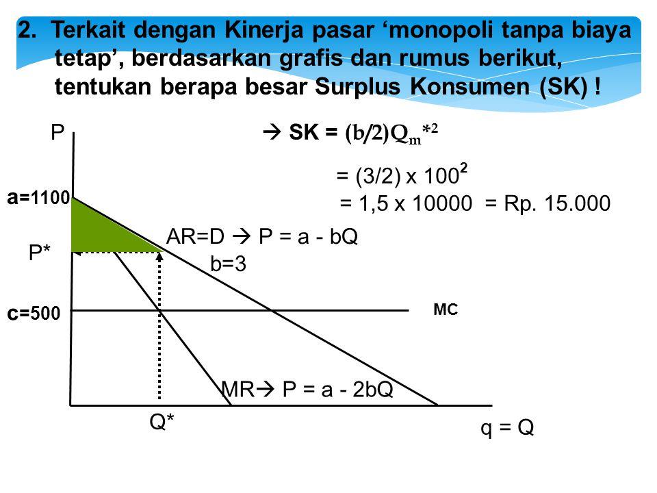 AR=D  P = a - bQ MR  P = a - 2bQ Q* q = Q P P* MC a =1100 c =500 b=3 2. Terkait dengan Kinerja pasar 'monopoli tanpa biaya tetap', berdasarkan grafi