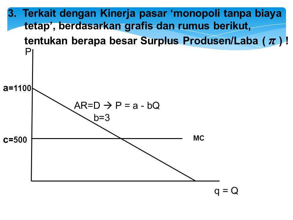 AR=D  P = a - bQ q = Q P MC a =1100 c =500 b=3 3. Terkait dengan Kinerja pasar 'monopoli tanpa biaya tetap', berdasarkan grafis dan rumus berikut, te