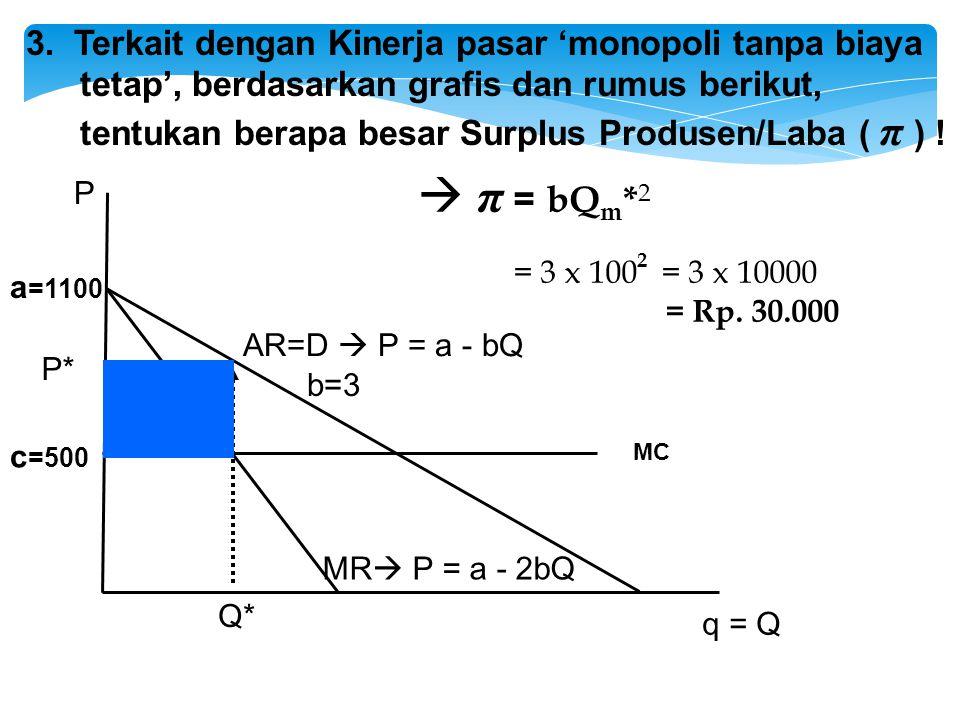 AR=D  P = a - bQ MR  P = a - 2bQ Q* q = Q P P* MC a =1100 c =500 b=3 3. Terkait dengan Kinerja pasar 'monopoli tanpa biaya tetap', berdasarkan grafi