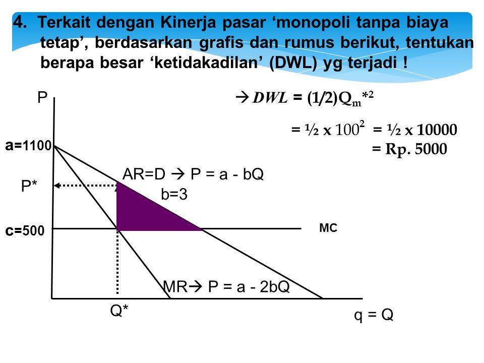 AR=D  P = a - bQ MR  P = a - 2bQ Q* q = Q P P* MC a =1100 c =500 b=3 4. Terkait dengan Kinerja pasar 'monopoli tanpa biaya tetap', berdasarkan grafi