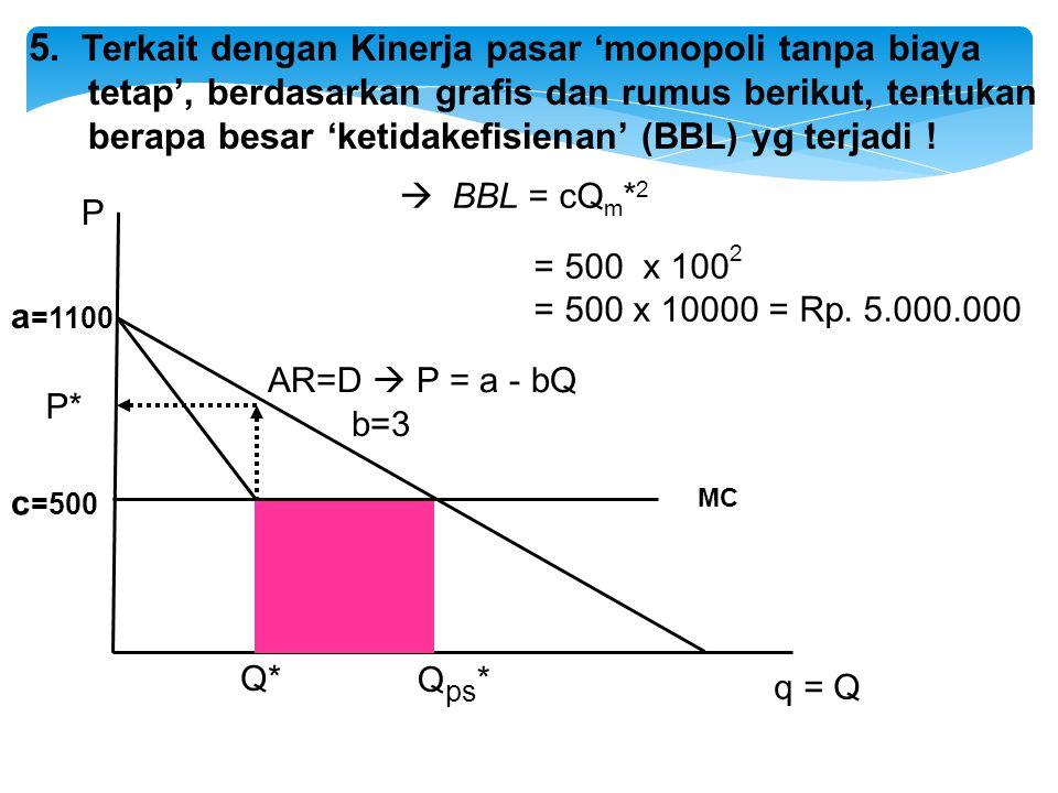 AR=D  P = a - bQ Q* q = Q P P* MC a =1100 c =500 b=3 5. Terkait dengan Kinerja pasar 'monopoli tanpa biaya tetap', berdasarkan grafis dan rumus berik