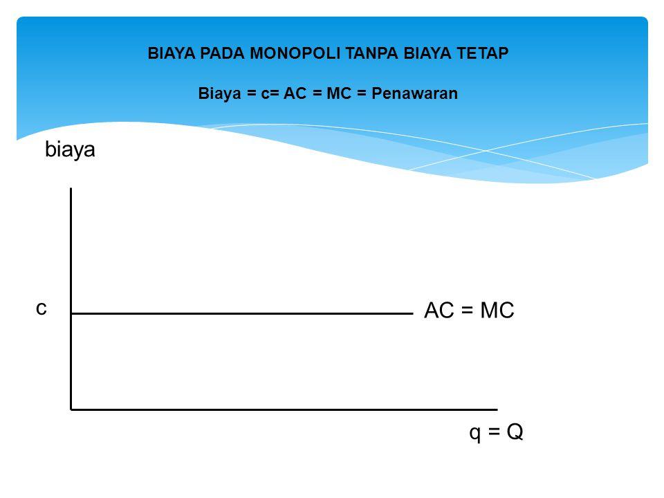 biaya c q = Q AC = MC BIAYA PADA MONOPOLI TANPA BIAYA TETAP Biaya = c= AC = MC = Penawaran