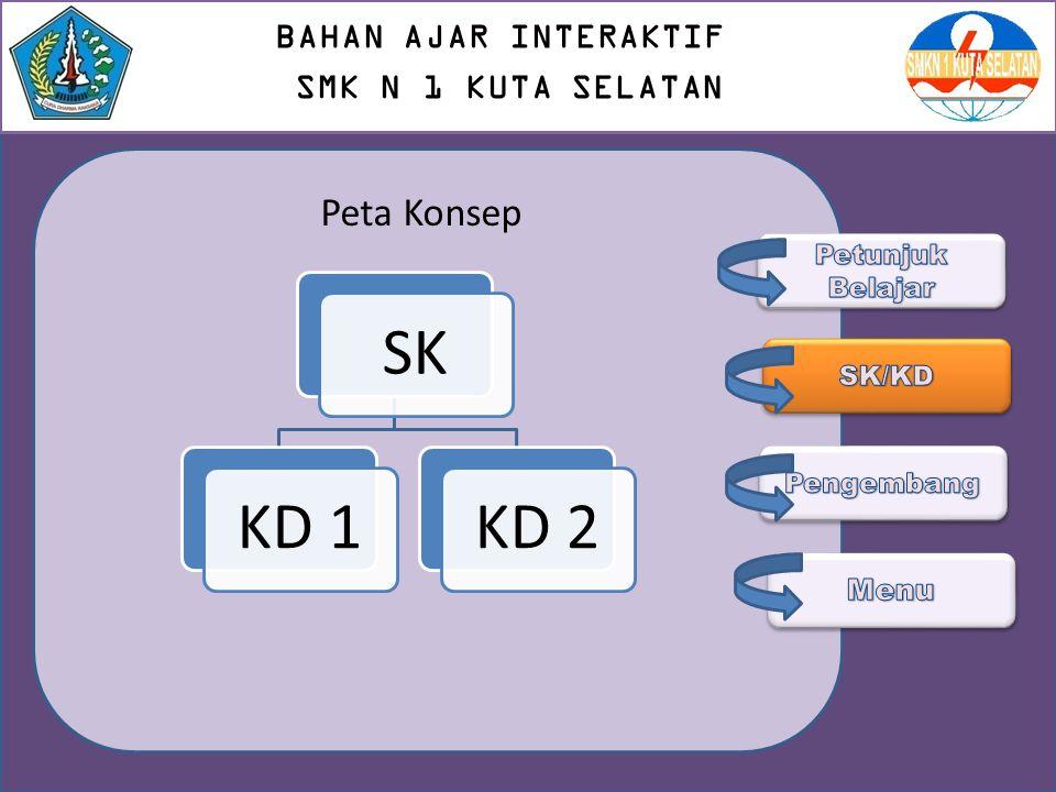 SKKD 1KD 2 Peta Konsep BAHAN AJAR INTERAKTIF SMK N 1 KUTA SELATAN