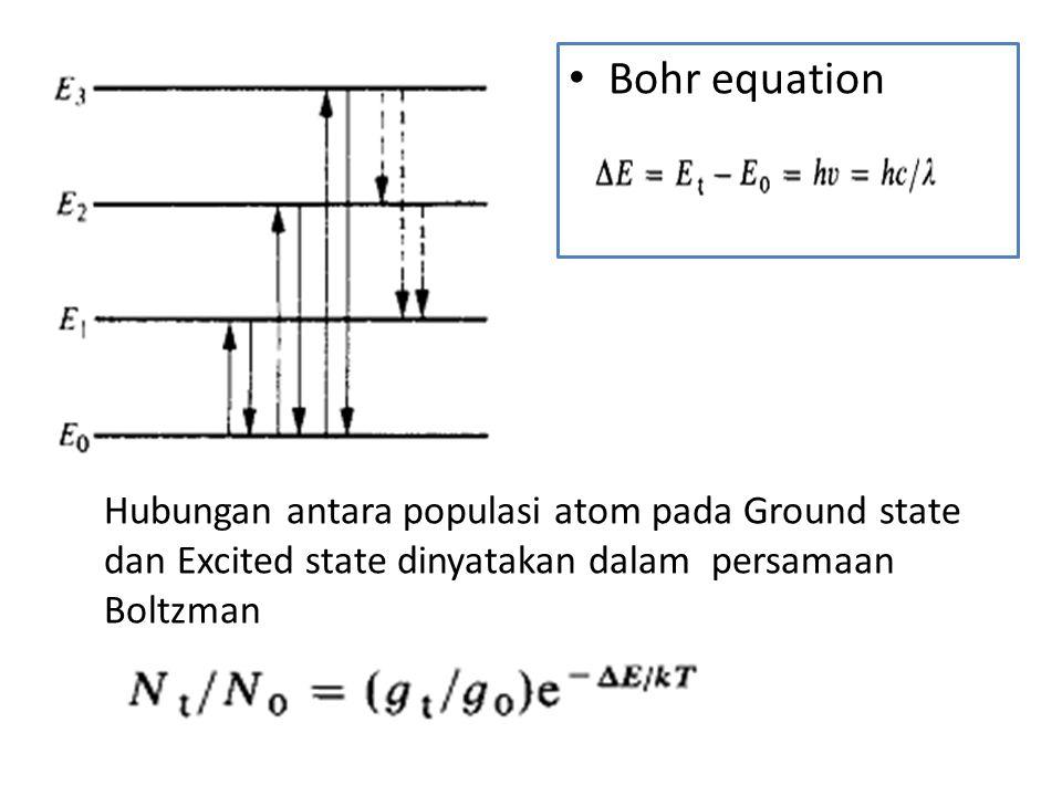 Bohr equation Hubungan antara populasi atom pada Ground state dan Excited state dinyatakan dalam persamaan Boltzman