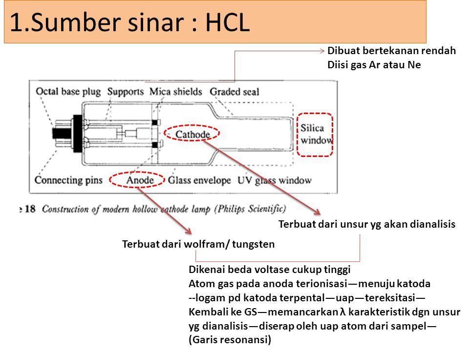 1.Sumber sinar : HCL Terbuat dari unsur yg akan dianalisis Terbuat dari wolfram/ tungsten Dibuat bertekanan rendah Diisi gas Ar atau Ne Dikenai beda v