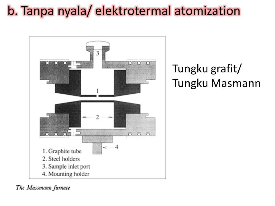 Tungku grafit/ Tungku Masmann