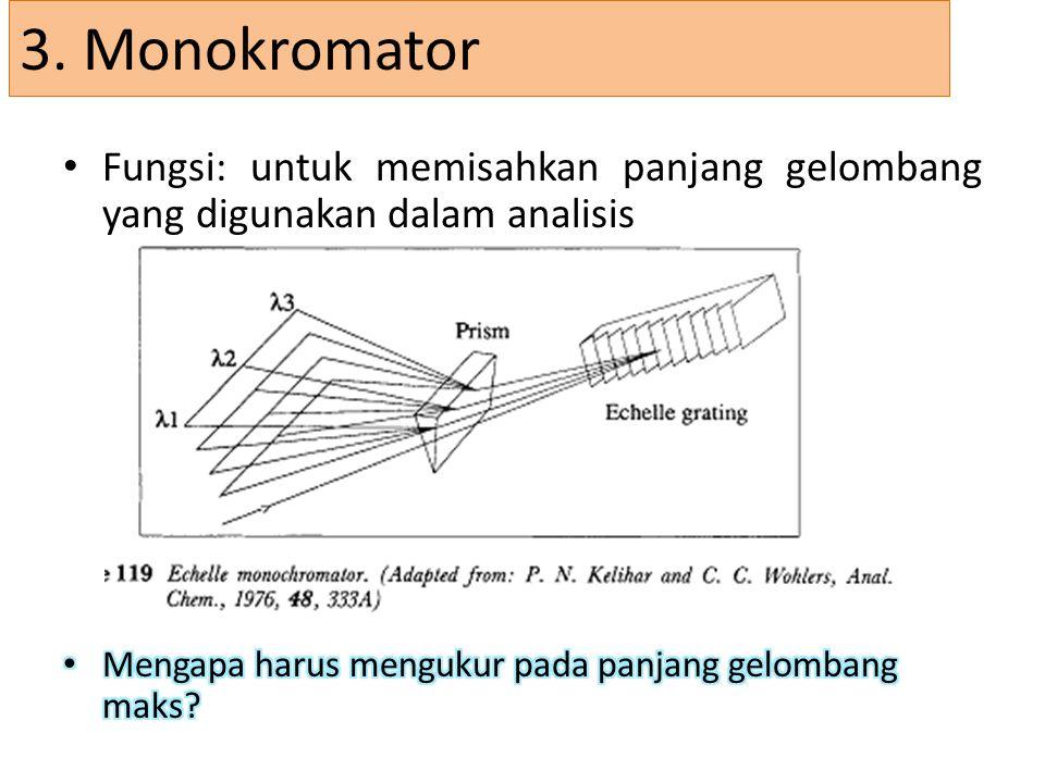 3. Monokromator