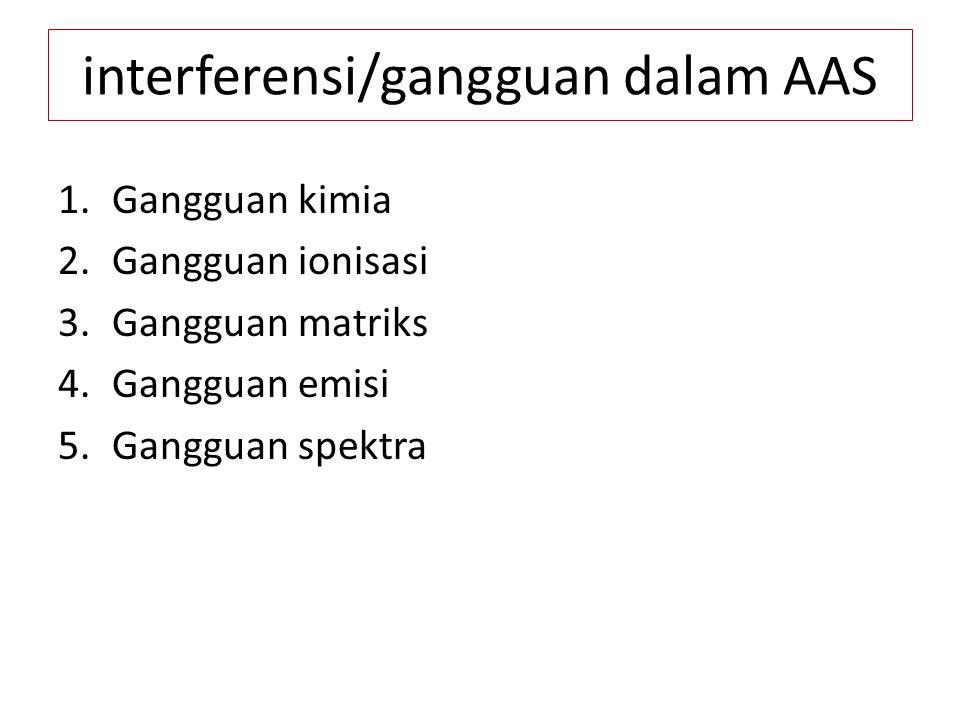 interferensi/gangguan dalam AAS 1.Gangguan kimia 2.Gangguan ionisasi 3.Gangguan matriks 4.Gangguan emisi 5.Gangguan spektra