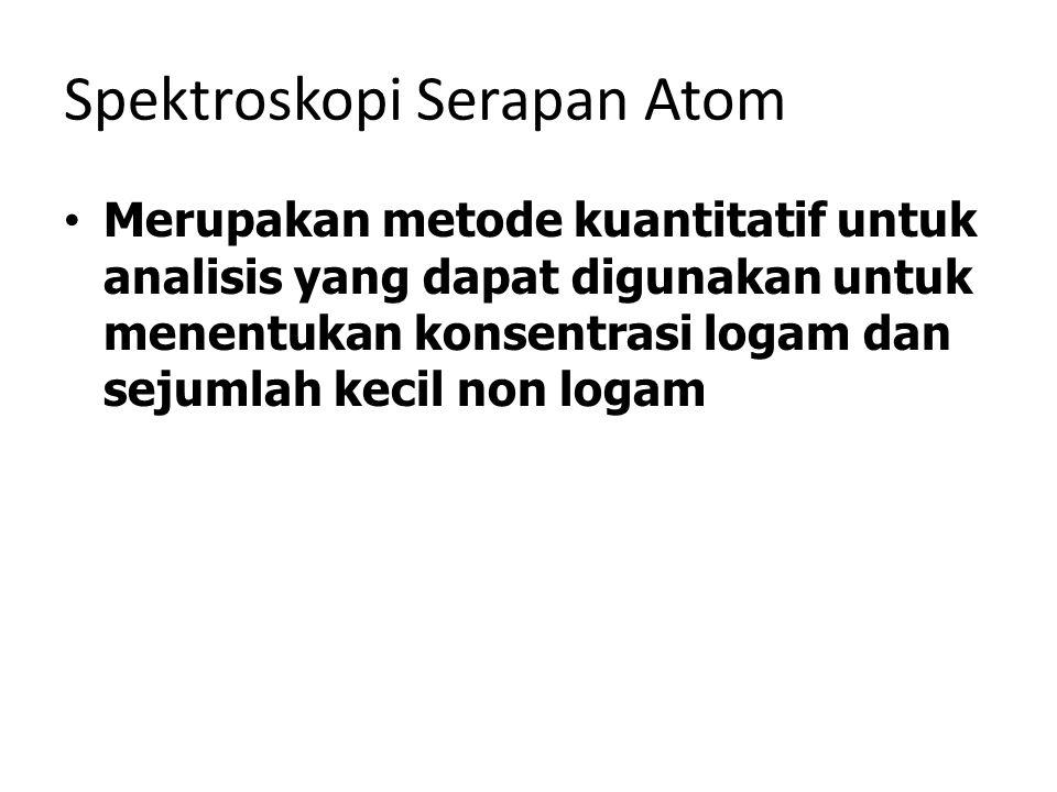 Spektroskopi Serapan Atom Merupakan metode kuantitatif untuk analisis yang dapat digunakan untuk menentukan konsentrasi logam dan sejumlah kecil non l