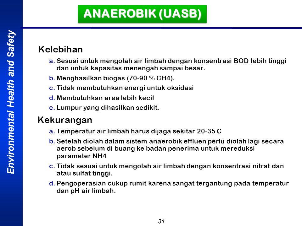 Environmental Health and Safety 31 ANAEROBIK (UASB) Kelebihan a.Sesuai untuk mengolah air limbah dengan konsentrasi BOD lebih tinggi dan untuk kapasit