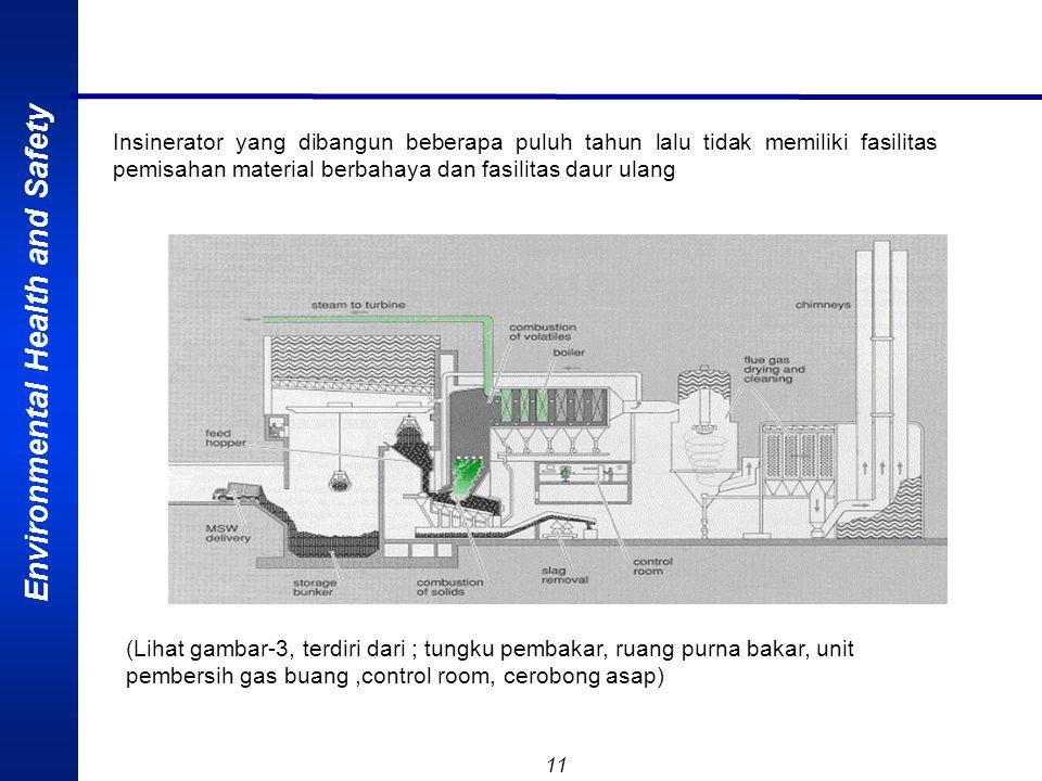10 Insinerasi adalah teknologi pengolahan limbah padat yang melibatkan pembakaran bahan organik.teknologi pengolahan pembakaranbahan organik Insineras