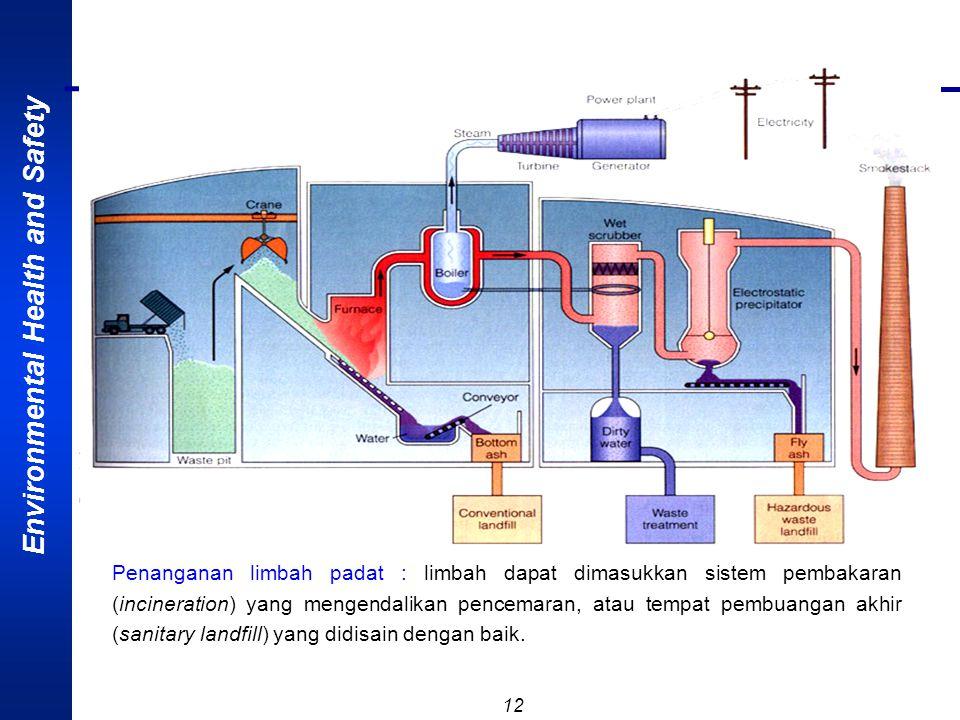 Environmental Health and Safety 11 (Lihat gambar-3, terdiri dari ; tungku pembakar, ruang purna bakar, unit pembersih gas buang,control room, cerobong