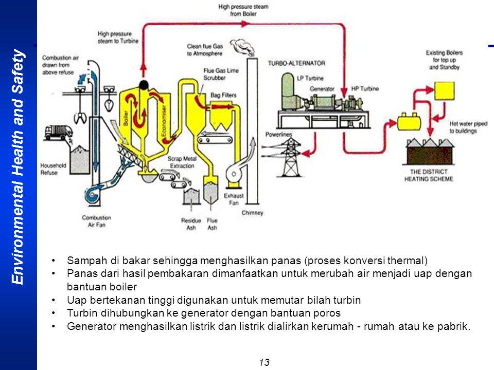 Environmental Health and Safety 12 Penanganan limbah padat : limbah dapat dimasukkan sistem pembakaran (incineration) yang mengendalikan pencemaran, a