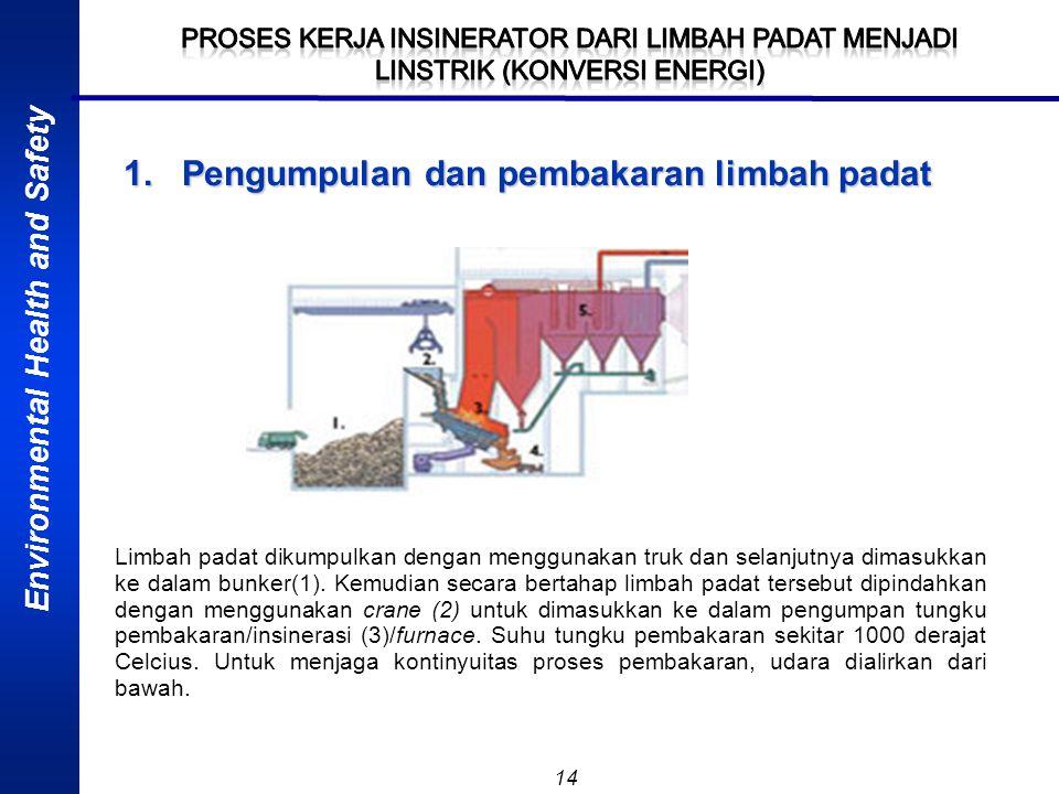 Environmental Health and Safety 13 Sampah di bakar sehingga menghasilkan panas (proses konversi thermal) Panas dari hasil pembakaran dimanfaatkan untu