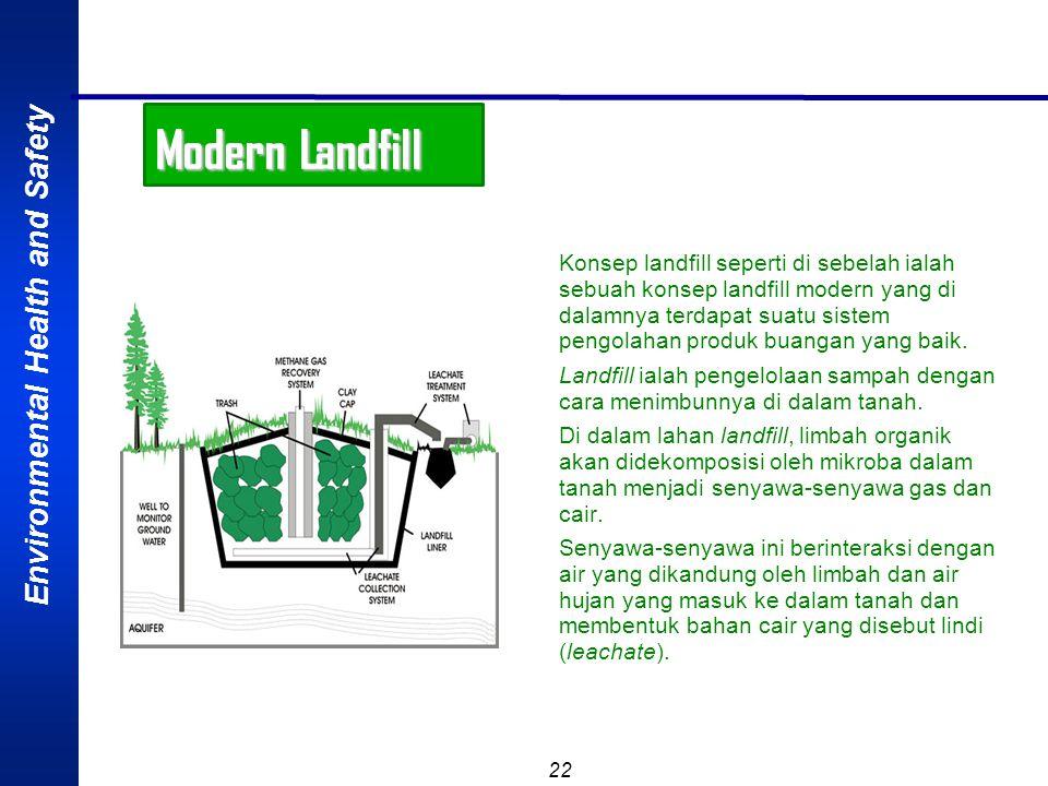 Environmental Health and Safety 21 LANDFILL Proses konversi biologis dapat dicapai dengan cara digestion secara anaerobik (biogas) atau tanah urug (la