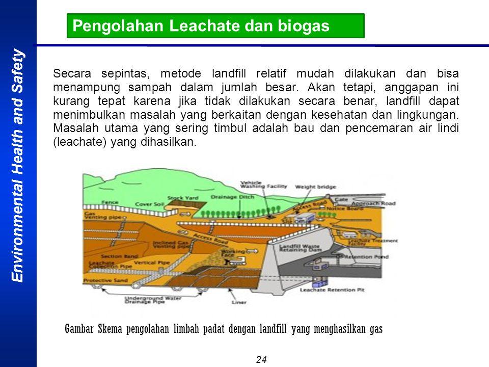 Environmental Health and Safety 23 Jika landfill tidak didesain dengan baik, leachate akan mencemari tanah dan masuk ke dalam badan-badan air di dalam
