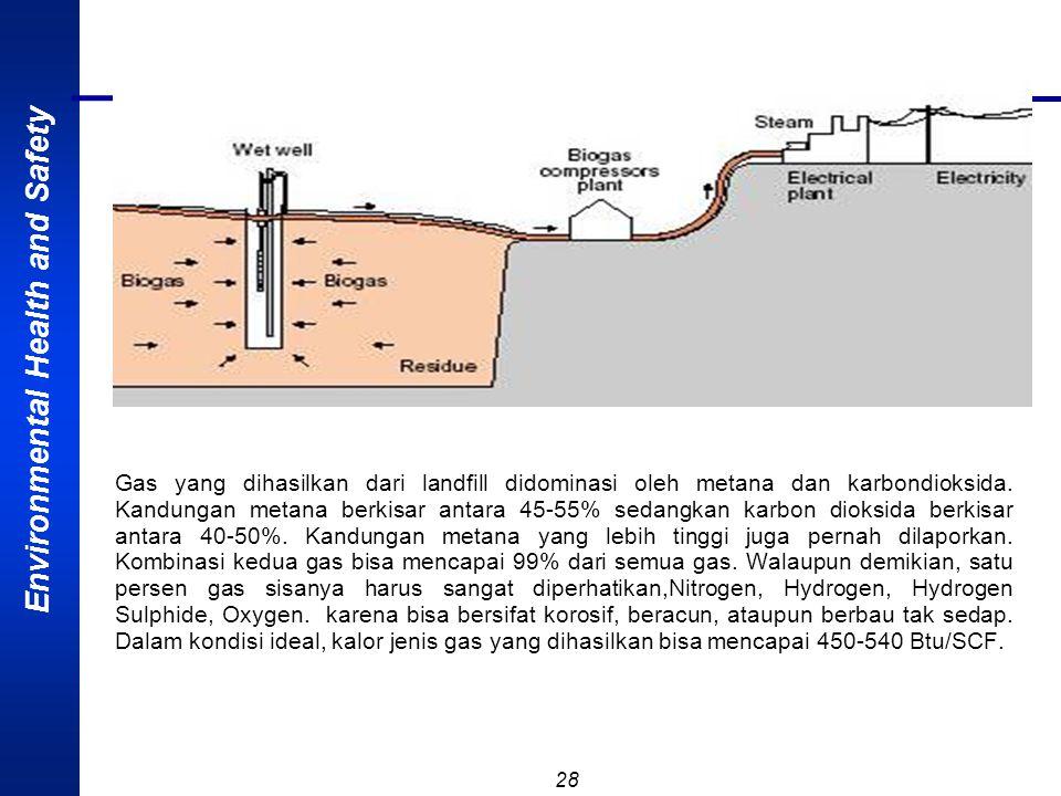 Environmental Health and Safety 27 Pengolahan dengan menggunakan pengolahan limbah secara biologis,yaitu dilakukan dengan menggunakan lumpur aktif yan