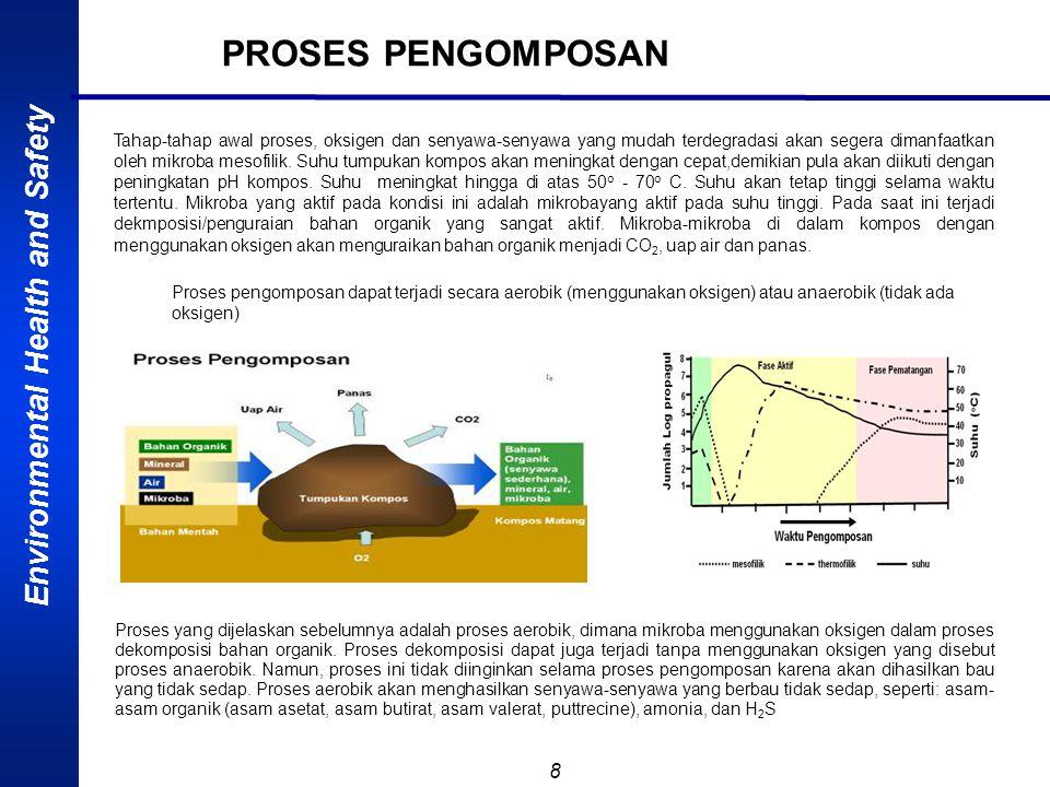 Environmental Health and Safety 8 PROSES PENGOMPOSAN Proses yang dijelaskan sebelumnya adalah proses aerobik, dimana mikroba menggunakan oksigen dalam proses dekomposisi bahan organik.