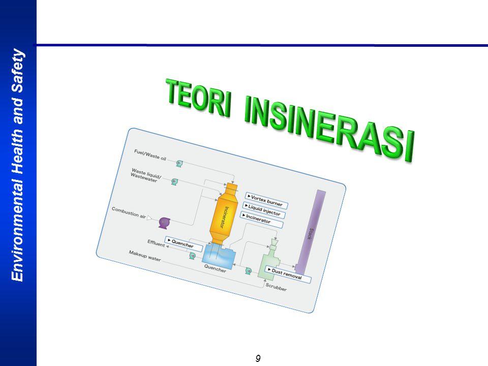 Environmental Health and Safety 8 PROSES PENGOMPOSAN Proses yang dijelaskan sebelumnya adalah proses aerobik, dimana mikroba menggunakan oksigen dalam
