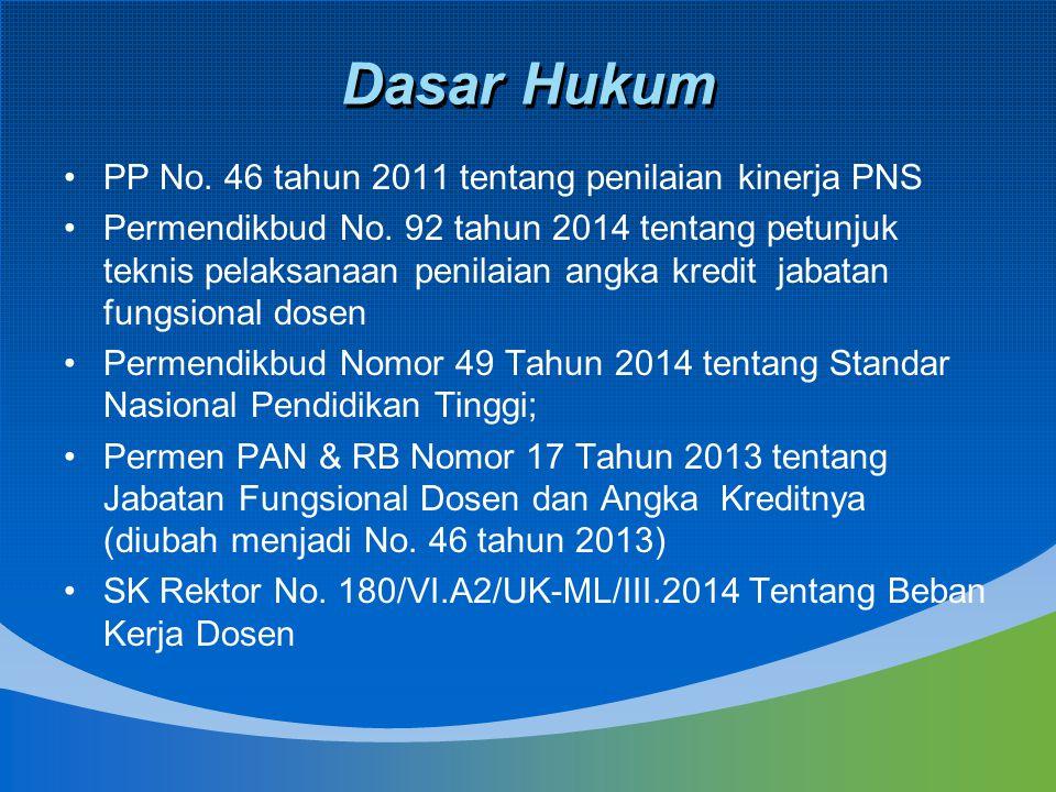 Dasar Hukum PP No. 46 tahun 2011 tentang penilaian kinerja PNS Permendikbud No. 92 tahun 2014 tentang petunjuk teknis pelaksanaan penilaian angka kred
