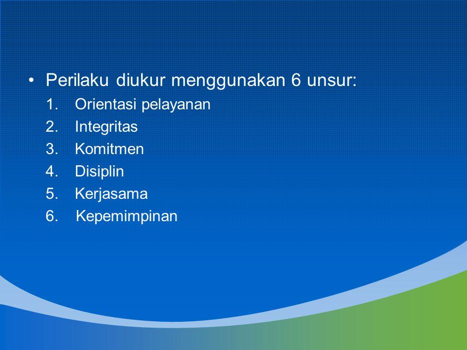 Perilaku diukur menggunakan 6 unsur: 1.Orientasi pelayanan 2.Integritas 3.Komitmen 4. Disiplin 5.Kerjasama 6. Kepemimpinan