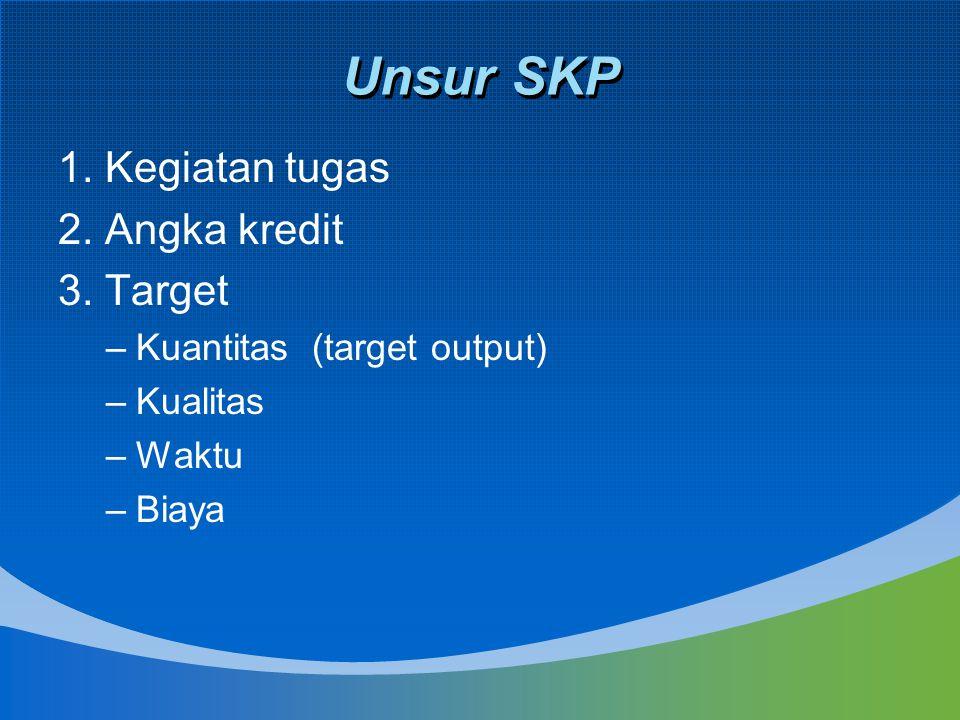 Unsur SKP 1. Kegiatan tugas 2. Angka kredit 3. Target –Kuantitas (target output) –Kualitas –Waktu –Biaya