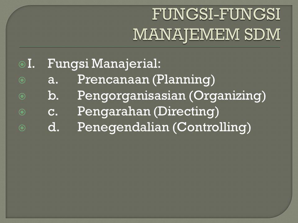  I.Fungsi Manajerial:  a.Prencanaan (Planning)  b.Pengorganisasian (Organizing)  c.Pengarahan (Directing)  d.Penegendalian (Controlling)