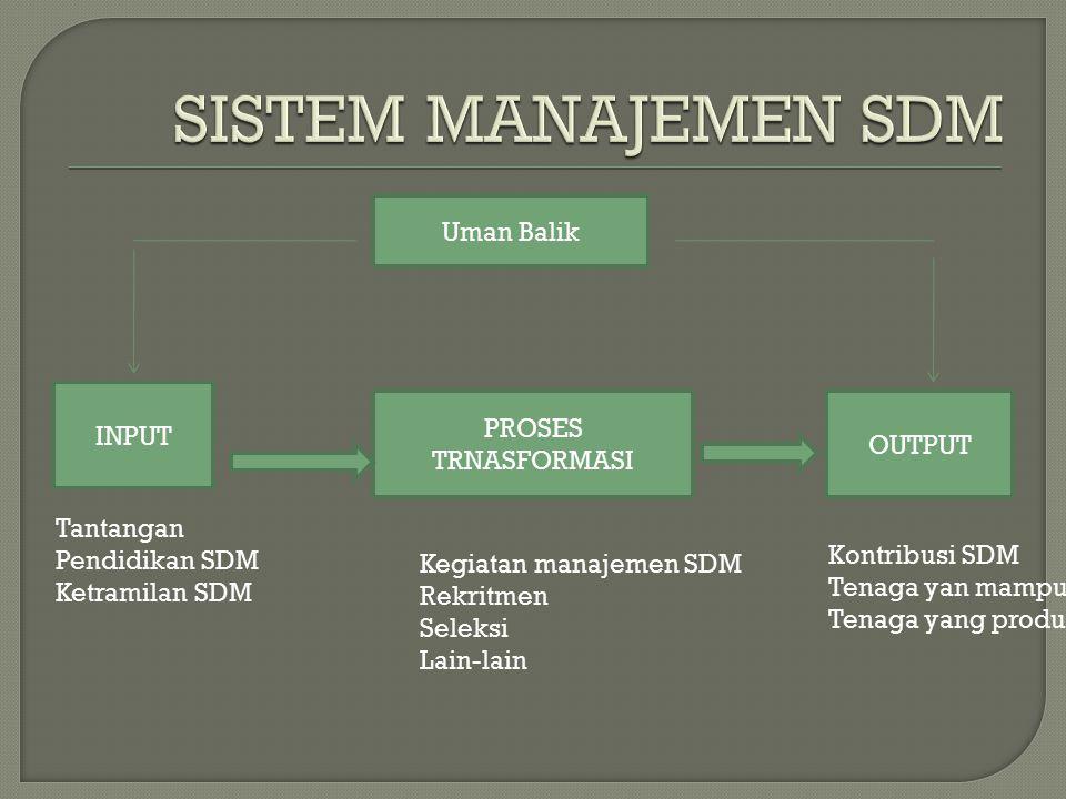 INPUT PROSES TRNASFORMASI OUTPUT Uman Balik Kontribusi SDM Tenaga yan mampu Tenaga yang produktif Kegiatan manajemen SDM Rekritmen Seleksi Lain-lain Tantangan Pendidikan SDM Ketramilan SDM