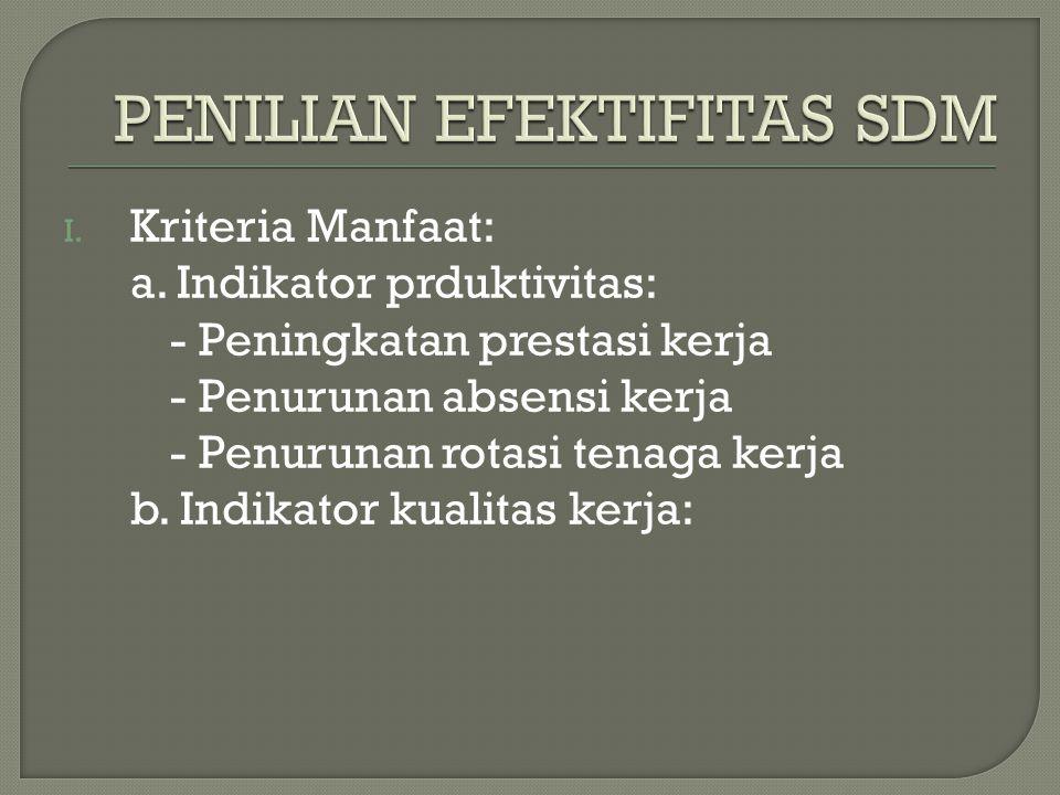 I. Kriteria Manfaat: a.