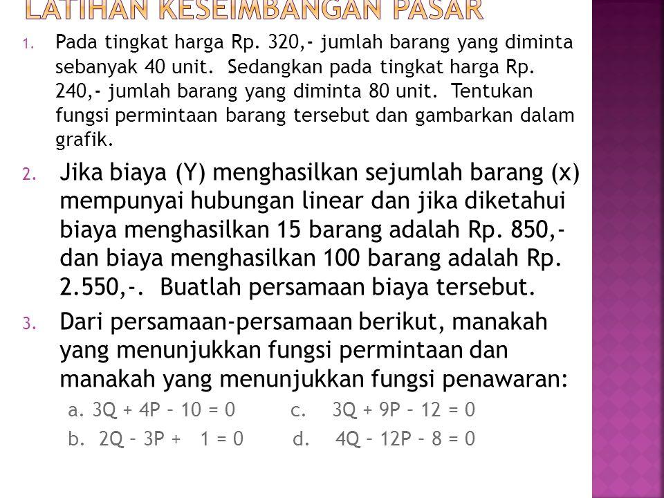 1.Pada tingkat harga Rp. 320,- jumlah barang yang diminta sebanyak 40 unit.