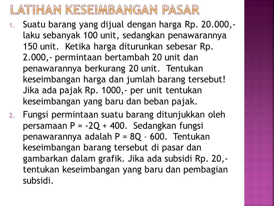 1.Suatu barang yang dijual dengan harga Rp.