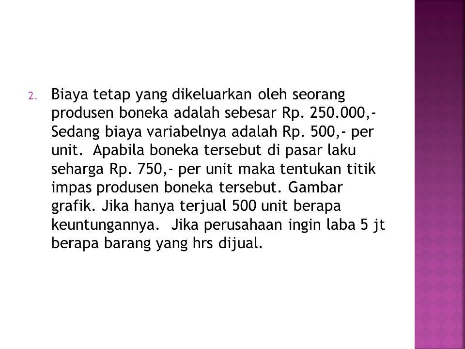 2.Biaya tetap yang dikeluarkan oleh seorang produsen boneka adalah sebesar Rp.