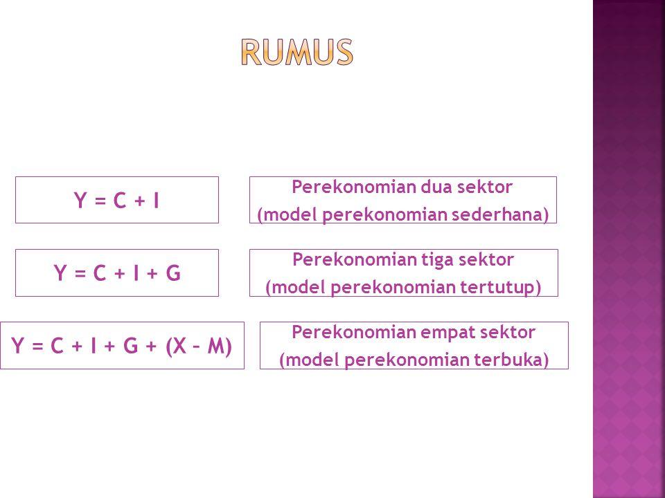 Y = C + I Perekonomian dua sektor (model perekonomian sederhana) Y = C + I + G + (X – M) Y = C + I + G Perekonomian tiga sektor (model perekonomian tertutup) Perekonomian empat sektor (model perekonomian terbuka)