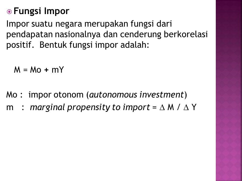  Fungsi Impor Impor suatu negara merupakan fungsi dari pendapatan nasionalnya dan cenderung berkorelasi positif.