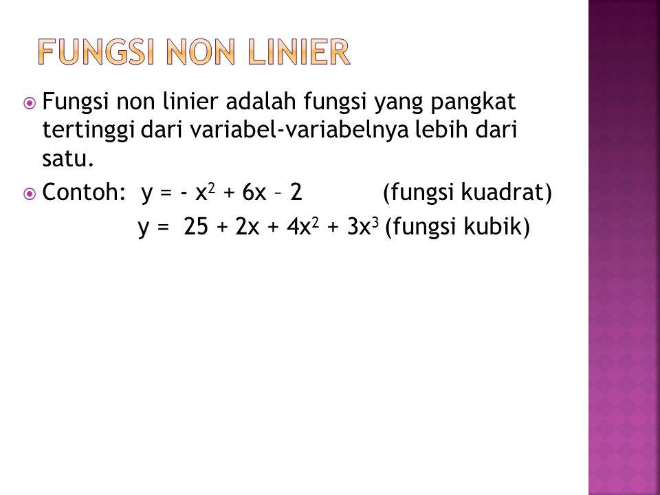  Fungsi non linier adalah fungsi yang pangkat tertinggi dari variabel-variabelnya lebih dari satu.