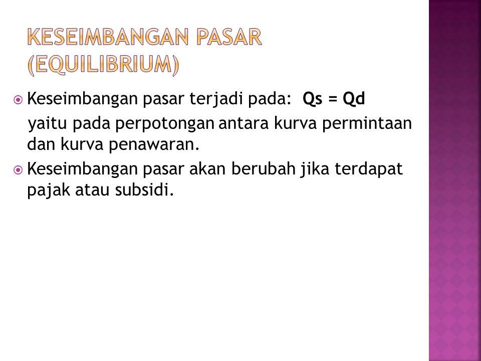  Keseimbangan pasar terjadi pada: Qs = Qd yaitu pada perpotongan antara kurva permintaan dan kurva penawaran.