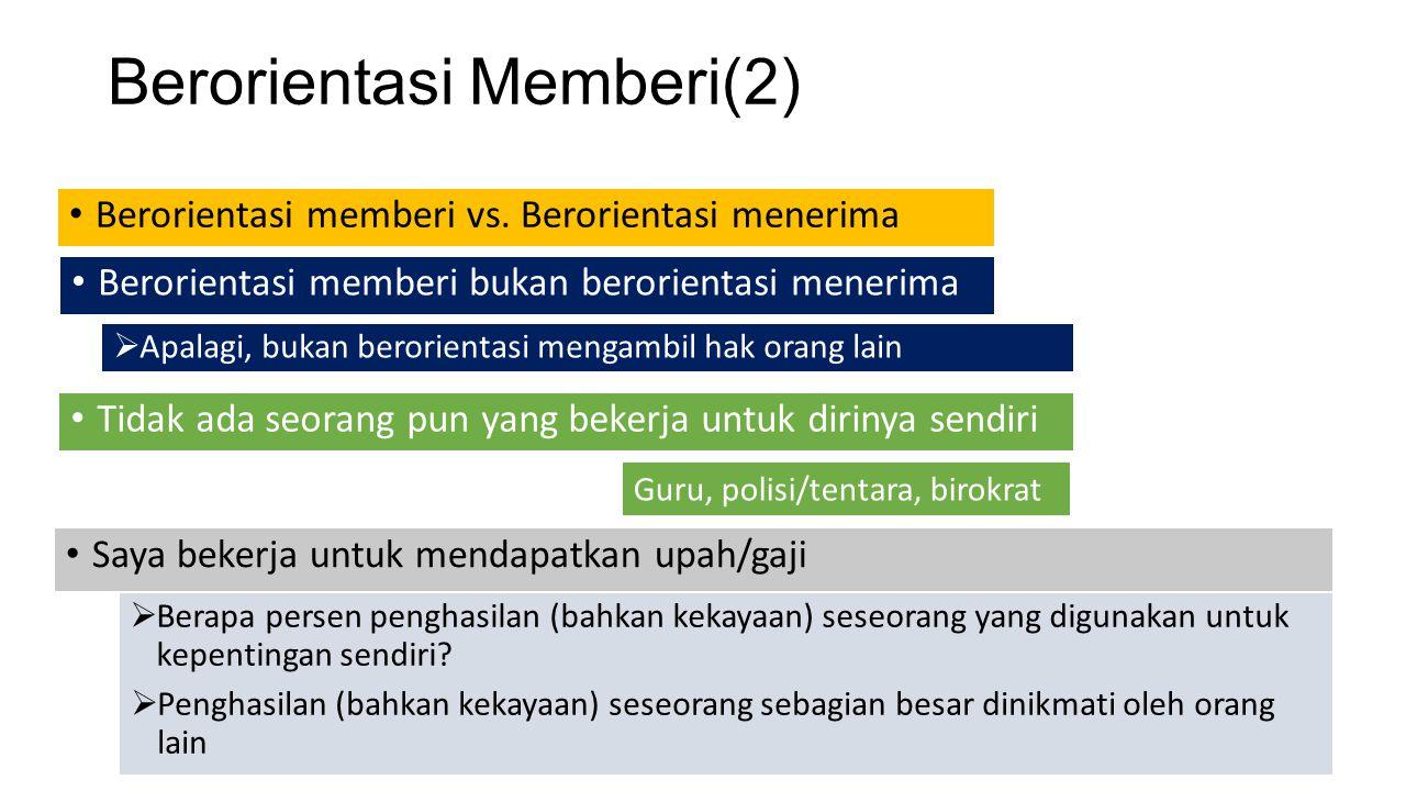 Berorientasi Memberi(2) Berorientasi memberi vs. Berorientasi menerima Berorientasi memberi bukan berorientasi menerima  Apalagi, bukan berorientasi