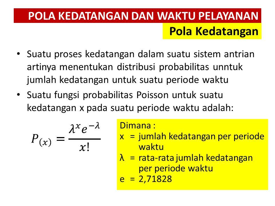 POLA KEDATANGAN DAN WAKTU PELAYANAN Uji kesesuaian Poisson dilakukan dengan uji Chi Square ( yang didefinisikan sebagai berikut: H0 = data yang diuji mengikuti distribusi H1 = data yang diuji tidak mengikuti distribusi Statistik test didefinisikan sebagai berikut : Dalam uji Chi Square, data observasi mengikuti distribusi saat Uji Kesesuaian Poisson Dimana : Oi = frekuensi observasi ke-i Ei = frekueensi harapan ke-i