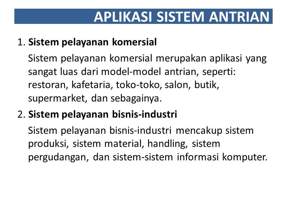 APLIKASI SISTEM ANTRIAN 3.Sistem pelayanan transportasi 4.