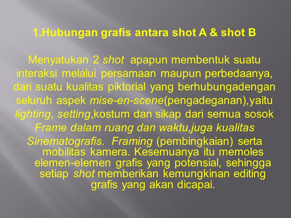 1.Hubungan grafis antara shot A & shot B Menyatukan 2 shot apapun membentuk suatu interaksi melalui persamaan maupun perbedaanya, dari suatu kualitas